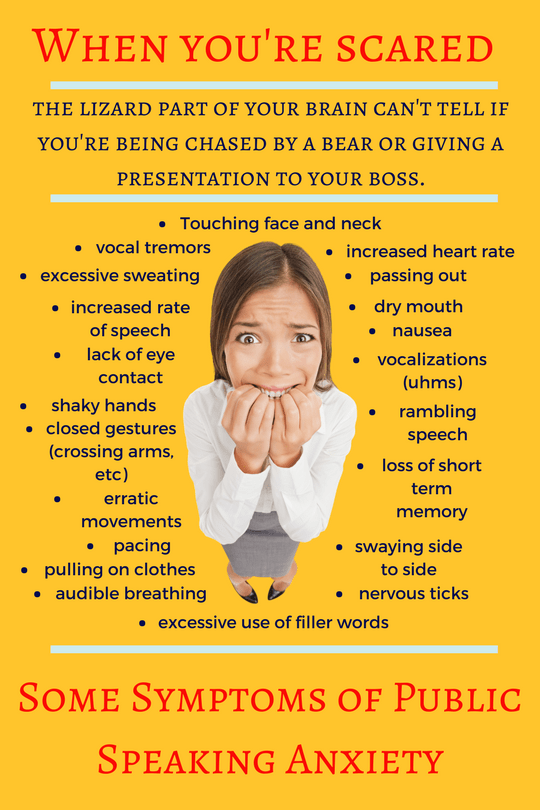 When you're scared . . . Some symptoms of public speaking anxiety. Fear of public speaking causes distractions.